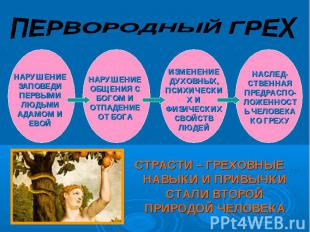 СТРАСТИ – ГРЕХОВНЫЕ НАВЫКИ И ПРИВЫЧКИ СТАЛИ ВТОРОЙ ПРИРОДОЙ ЧЕЛОВЕКА СТРАСТИ – Г