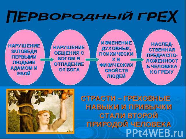 СТРАСТИ – ГРЕХОВНЫЕ НАВЫКИ И ПРИВЫЧКИ СТАЛИ ВТОРОЙ ПРИРОДОЙ ЧЕЛОВЕКА СТРАСТИ – ГРЕХОВНЫЕ НАВЫКИ И ПРИВЫЧКИ СТАЛИ ВТОРОЙ ПРИРОДОЙ ЧЕЛОВЕКА