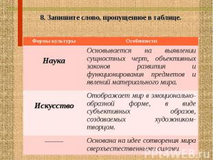 8. Запишите слово, пропущенное в таблице. 8. Запишите слово, пропущенное в табли