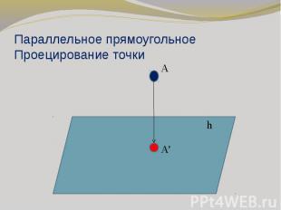Параллельное прямоугольное Проецирование точки