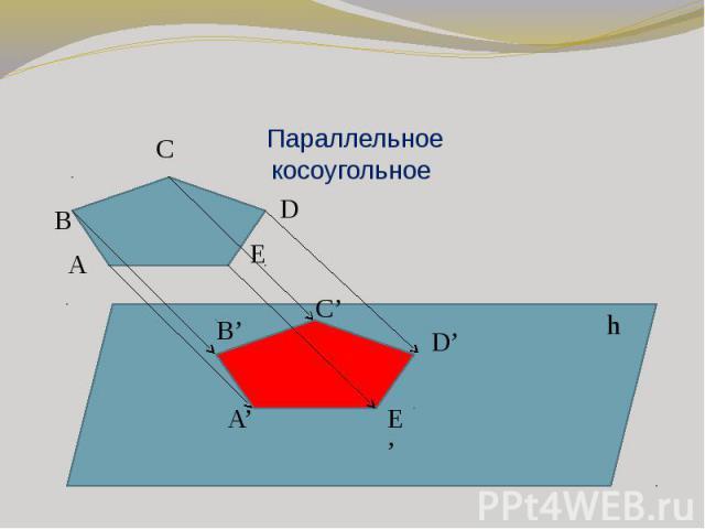 Параллельное косоугольное