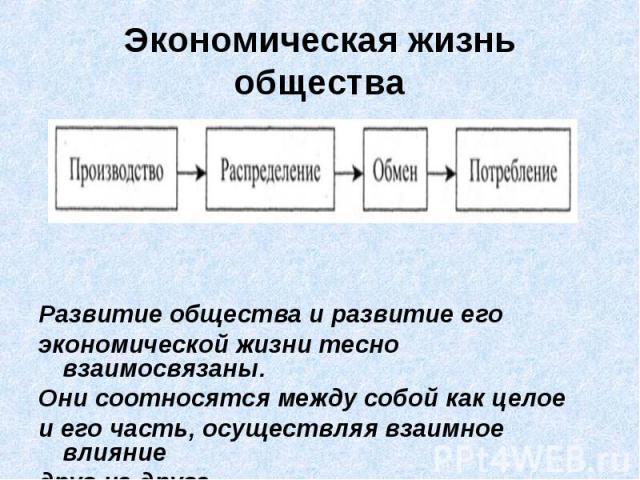 Развитие общества и развитие его Развитие общества и развитие его экономической жизни тесно взаимосвязаны. Они соотносятся между собой как целое и его часть, осуществляя взаимное влияние друг на друга.