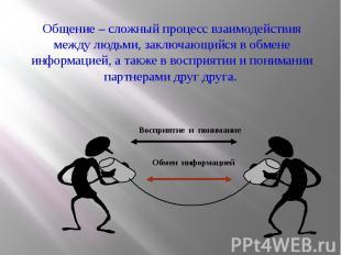 Общение – сложный процесс взаимодействия между людьми, заключающийся в обмене ин