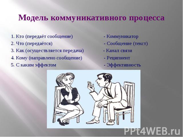 Модель коммуникативного процесса 1. Кто (передаёт сообщение) - Коммуникатор 2. Что (передаётся) - Сообщение (текст) 3. Как (осуществляется передача) - Канал связи 4. Кому (направлено сообщение) - Реципиент 5. С каким эффектом - Эффективность
