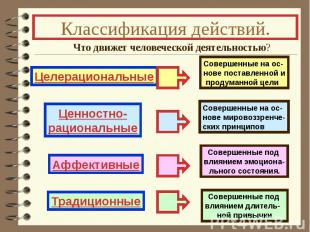 Классификация действий.