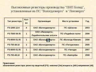 """Высокоомные резисторы производства """"ПНП Болид"""", установленные на ПС &q"""