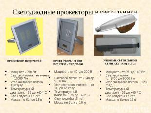 Светодиодные прожекторы и светильники