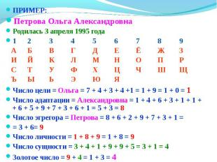 ПРИМЕР: ПРИМЕР: Петрова Ольга Александровна Родилась 3 апреля 1995 года 1 2 3 4