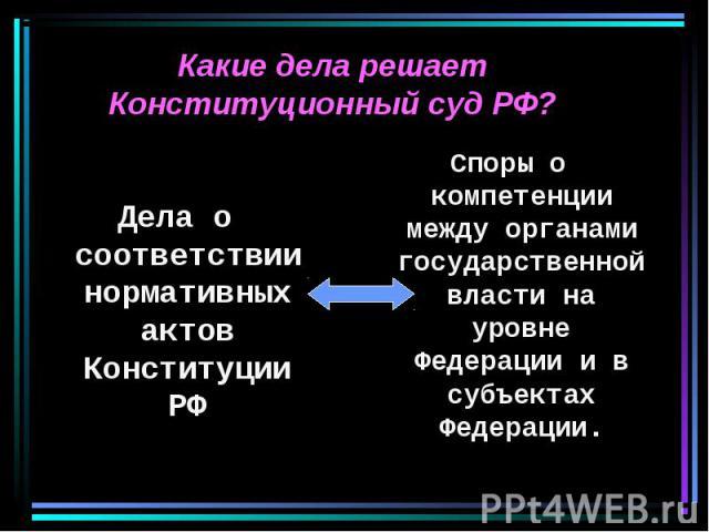 Дела о соответствии нормативных актов Конституции РФ