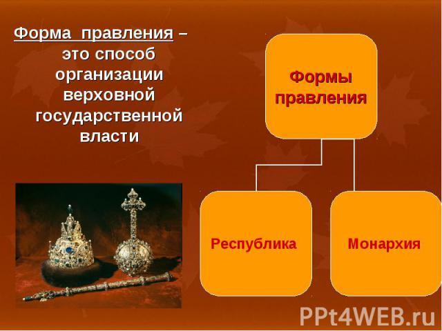 Форма правления – это способ организации верховной государственной власти Форма правления – это способ организации верховной государственной власти