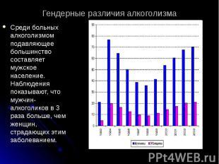Гендерные различия алкоголизма Среди больных алкоголизмом подавляющее большинств
