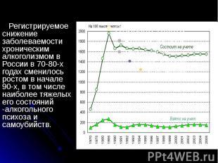 Регистрируемое снижение заболеваемости хроническим алкоголизмом в России в 70-80