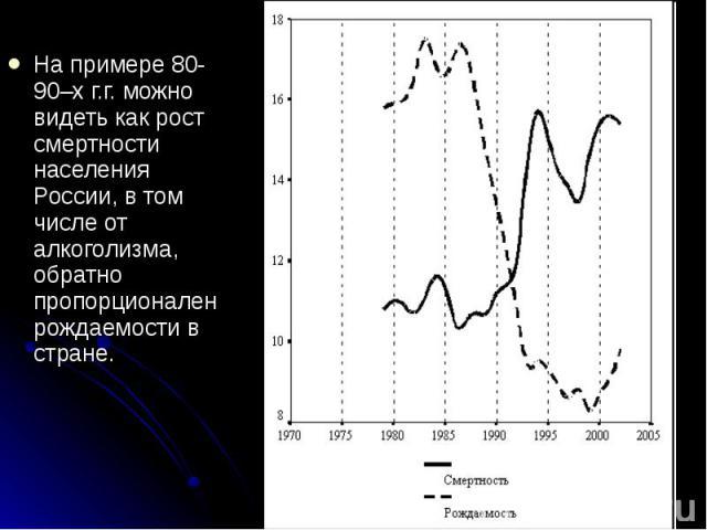 На примере 80-90–х г.г. можно видеть как рост смертности населения России, в том числе от алкоголизма, обратно пропорционален рождаемости в стране. На примере 80-90–х г.г. можно видеть как рост смертности населения России, в том числе от алкоголизма…