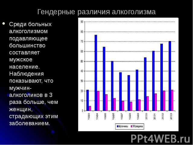 Гендерные различия алкоголизма Среди больных алкоголизмом подавляющее большинство составляет мужское население. Наблюдения показывают, что мужчин-алкоголиков в 3 раза больше, чем женщин, страдающих этим заболеванием.