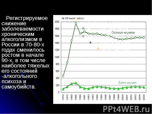 Регистрируемое снижение заболеваемости хроническим алкоголизмом в России в 70-80-х годах сменилось ростом в начале 90-х, в том числе наиболее тяжелых его состояний -алкогольного психоза и самоубийств. Регистрируемое снижение заболеваемости хроническ…