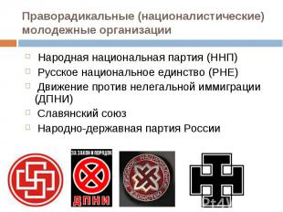 Народная национальная партия (ННП) Народная национальная партия (ННП) Русское на