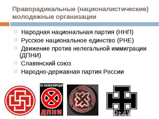 Народная национальная партия (ННП) Народная национальная партия (ННП) Русское национальное единство (РНЕ) Движение против нелегальной иммиграции (ДПНИ) Славянский союз Народно-державная партия России
