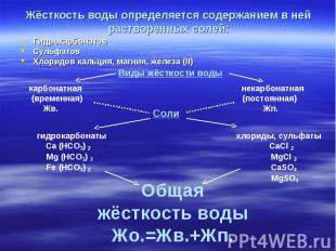 Гидрокарбонатов Гидрокарбонатов Сульфатов Хлоридов кальция, магния, железа (II)