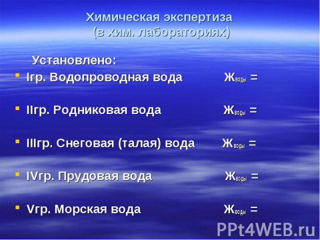 Установлено: Установлено: Iгр. Водопроводная вода Жводы = IIгр. Родниковая вода Жводы = IIIгр. Снеговая (талая) вода Жводы = IVгр. Прудовая вода Жводы = Vгр. Морская вода Жводы =