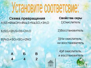 Схема превращения Схема превращения А)5S+6NaOH=4Na2S+Na2SO3+3H2O Б)SO2+2H2S=3S+2