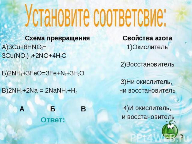 Схема превращения Схема превращения А)3Cu+8HNO3= 3Cu(NO3) 3+2NO+4H2O Б)2NH3+3FeO=3Fe+N2+3H2O В)2NH3+2Na = 2NaNH2+H2