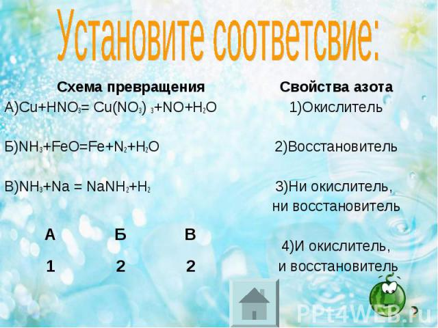 Схема превращения Схема превращения А)Cu+HNO3= Cu(NO3) 3+NO+H2O Б)NH3+FeO=Fe+N2+H2O В)NH3+Na = NaNH2+H2