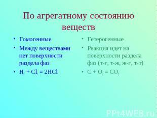 Гомогенные Гомогенные Между веществами нет поверхности раздела фаз H2 + Cl2 = 2H