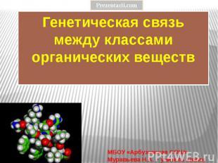 Генетическая связь между классами органических веществ МБОУ «Арбузовская СОШ» Му
