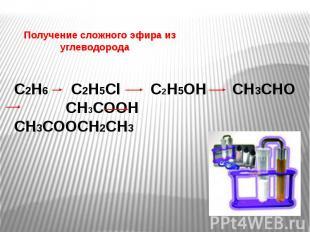 Получение сложного эфира из углеводорода С2Н6 С2Н5Cl С2Н5ОН СН3СНО СН3СООН СН3СО