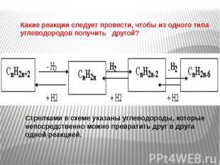 Какие реакции следует провести, чтобы из одного типа углеводородов получить&nbsp
