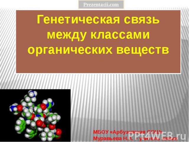 Генетическая связь между классами органических веществ МБОУ «Арбузовская СОШ» Муравьева Н.А. – учитель химии
