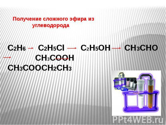 Получение сложного эфира из углеводорода С2Н6 С2Н5Cl С2Н5ОН СН3СНО СН3СООН СН3СООСН2СН3