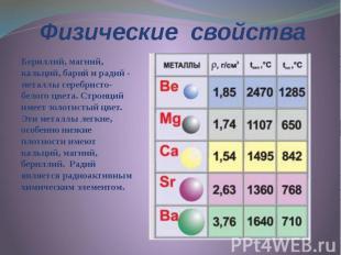 Физические свойства Бериллий, магний, кальций, барий и радий - металлы серебрист