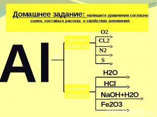 Домашнее задание: напишите уравнения согласно схеме, составьте рассказ о свойств