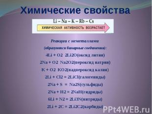 Химические свойства Реакции с неметаллами (образуются бинарные соединения): 4Li