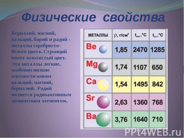 Физические свойства Бериллий, магний, кальций, барий и радий - металлы серебристо-белого цвета. Стронций имеет золотистый цвет. Эти металлы легкие, особенно низкие плотности имеют кальций, магний, бериллий. Радий является радиоактивным химическим эл…