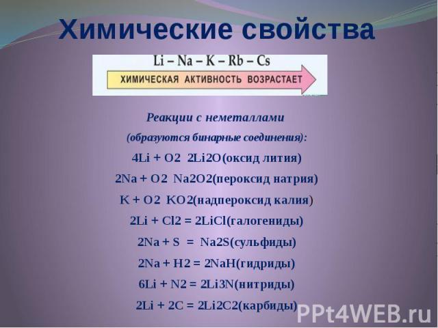 Химические свойства Реакции с неметаллами (образуются бинарные соединения): 4Li + O2 2Li2O(оксид лития) 2Na + O2 Na2O2(пероксид натрия) K + O2 KO2(надпероксид калия) 2Li + Cl2 = 2LiCl(галогениды) 2Na + S = Na2S(сульфиды) 2Na + H2 = 2NaH(гидриды) 6Li…