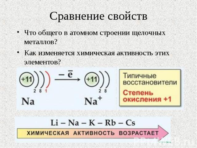 Что общего в атомном строении щелочных металлов? Что общего в атомном строении щелочных металлов? Как изменяется химическая активность этих элементов?