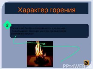 Характер горения