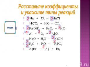 Na + Cl2 → NaCl Na + Cl2 → NaCl H2CO3 → H2O + CO2 ↑ Fe(OH)3 → Fe2O3 + H2O Al + O