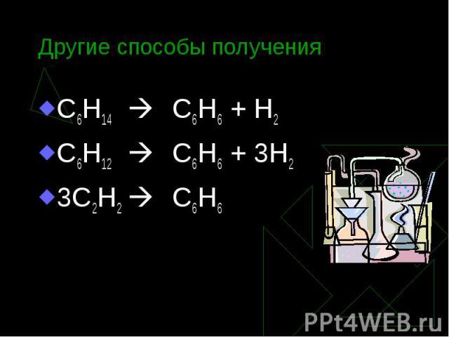 С6Н14 С6Н6 + Н2 С6Н14 С6Н6 + Н2 С6Н12 С6Н6 + 3Н2 3С2Н2 С6Н6