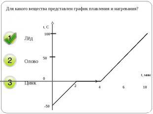 Для какого вещества представлен график плавления и нагревания? Для какого вещест