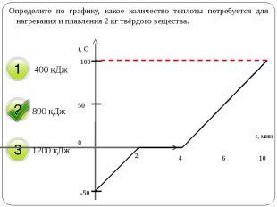 Определите по графику, какое количество теплоты потребуется для нагревания и пла