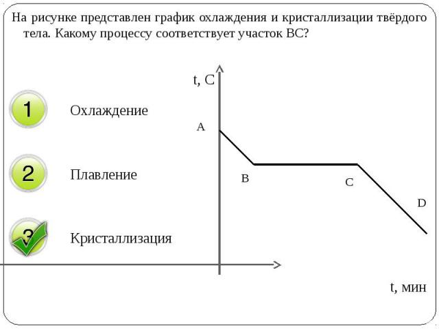 На рисунке представлен график охлаждения и кристаллизации твёрдого тела. Какому процессу соответствует участок ВС? На рисунке представлен график охлаждения и кристаллизации твёрдого тела. Какому процессу соответствует участок ВС?