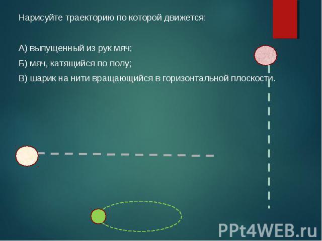 Нарисуйте траекторию по которой движется: Нарисуйте траекторию по которой движется: А) выпущенный из рук мяч; Б) мяч, катящийся по полу; В) шарик на нити вращающийся в горизонтальной плоскости.