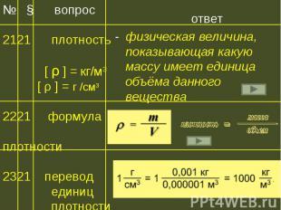 ответ ответ - физическая величина, показывающая какую массу имеет единица объёма