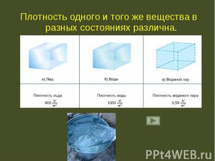 Плотность одного и того же вещества в разных состояниях различна. Плотность одно