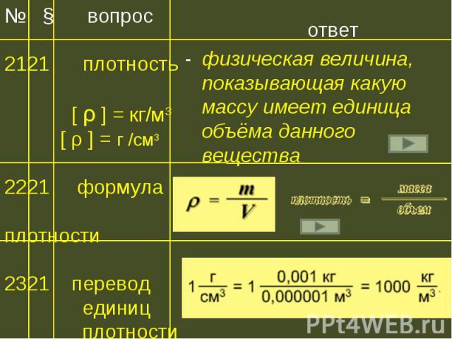 ответ ответ - физическая величина, показывающая какую массу имеет единица объёма данного вещества