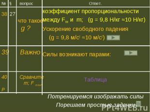 Ответ. Ответ. коэффициент пропорциональности между Fтяж и m; (g = 9,8 Н/кг ≈10 Н