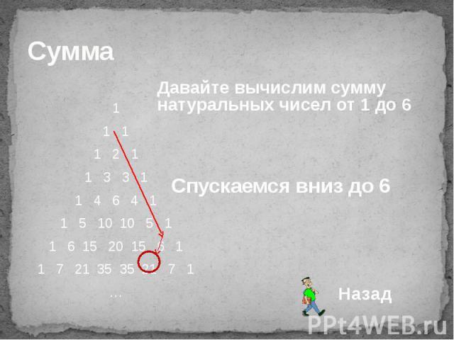 Сумма 1 1 1 1 2 1 1 3 3 1 1 4 6 4 1 1 5 10 10 5 1 1 6 15 20 15 6 1 1 7 21 35 35 21 7 1 …